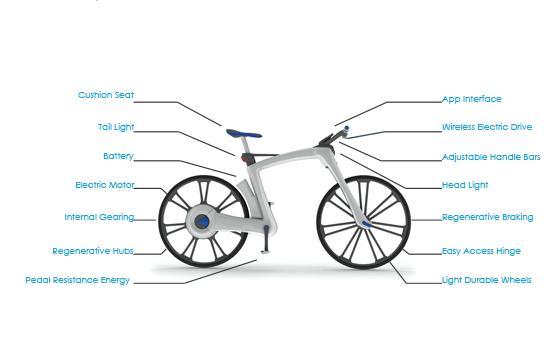 i Go Electric Bike Concept 6
