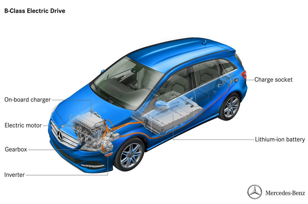 2014 Mercedes Benz B Class Electric Drive Engine System 1