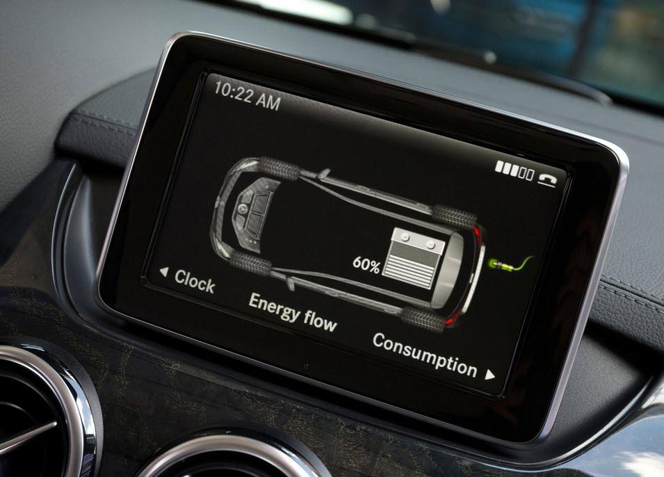 2014 Mercedes Benz B Class Electric Drive 5
